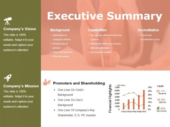 Executive Summary Ppt PowerPoint Presentation Pictures Elements