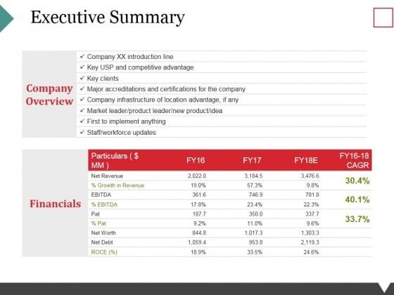Executive_Summary_Ppt_PowerPoint_Presentation_Portfolio_Background_Slide_1