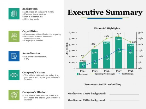 Executive Summary Ppt PowerPoint Presentation Professional Templates