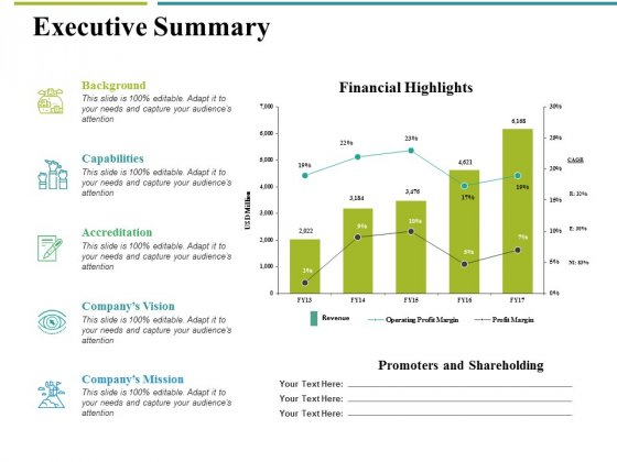 Executive Summary Ppt PowerPoint Presentation Show Topics
