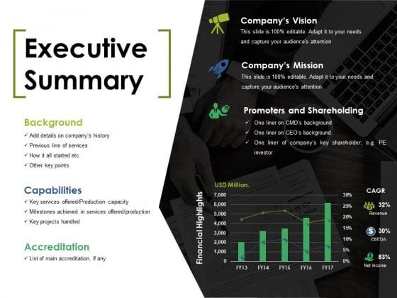 Executive Summary Ppt PowerPoint Presentation Summary Grid