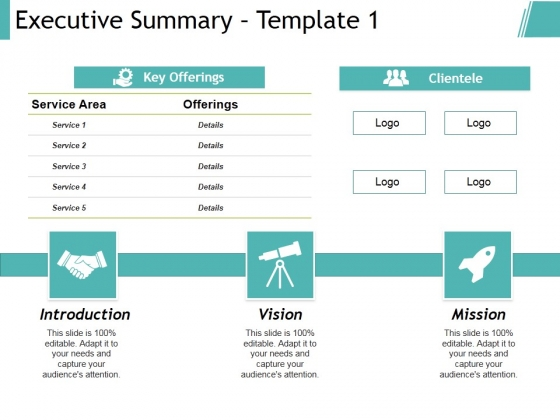 executive summary template 1 ppt powerpoint presentation model