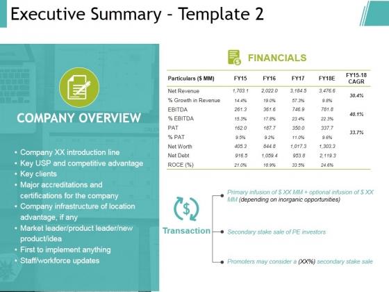 executive summary template 2 ppt powerpoint presentation model