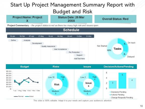Executive_Synopsis_Milestones_Budget_Ppt_PowerPoint_Presentation_Complete_Deck_Slide_10