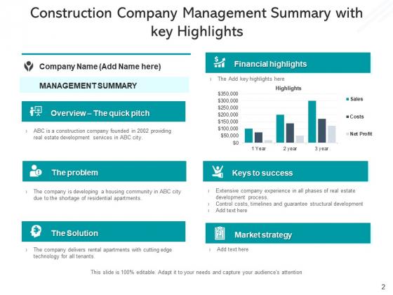 Executive_Synopsis_Milestones_Budget_Ppt_PowerPoint_Presentation_Complete_Deck_Slide_2