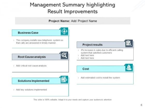 Executive_Synopsis_Milestones_Budget_Ppt_PowerPoint_Presentation_Complete_Deck_Slide_6