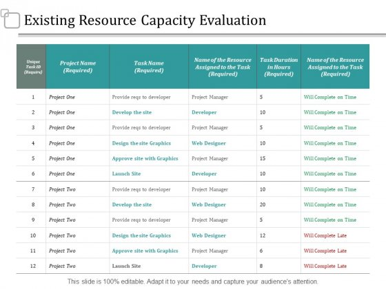 Existing Resource Capacity Evaluation Marketing Ppt PowerPoint Presentation Pictures Portfolio