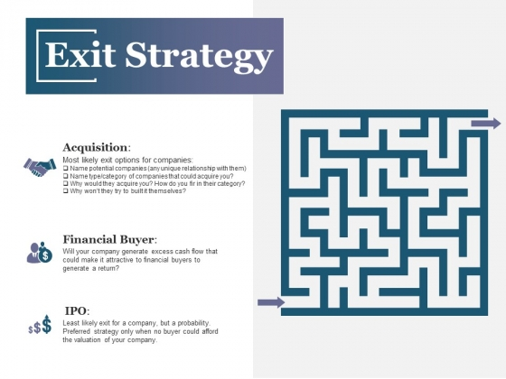 Exit Strategy Ppt PowerPoint Presentation File Ideas