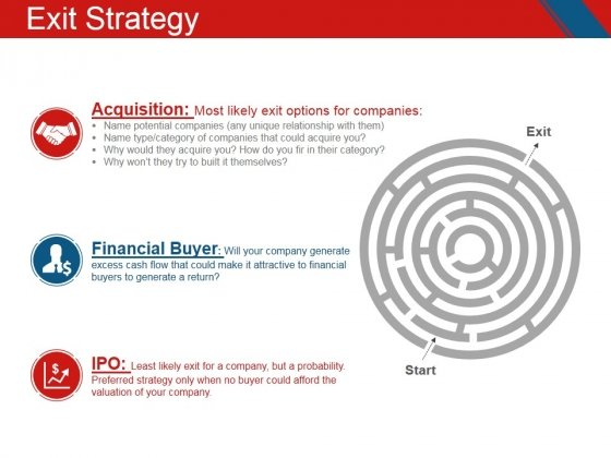 Exit Strategy Ppt PowerPoint Presentation Graphics