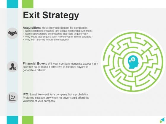 Exit Strategy Ppt PowerPoint Presentation Ideas Format Ideas