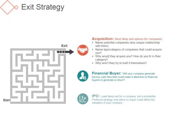 Exit Strategy Ppt PowerPoint Presentation Slide Download