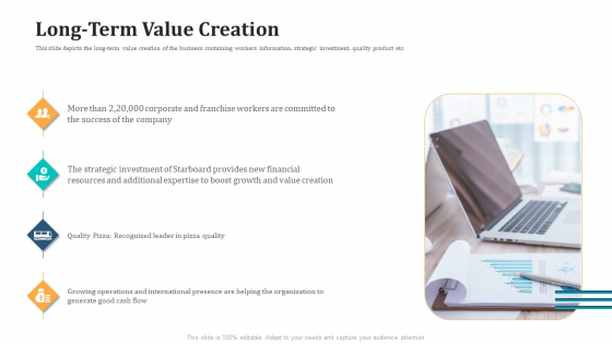 Expand Your Business Through Series B Financing Investor Deck Long-Term Value Creation Guidelines PDF