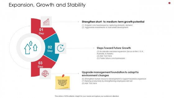 Expansion Growth And Stability Business Analysis Method Ppt Infographics Slide Download PDF