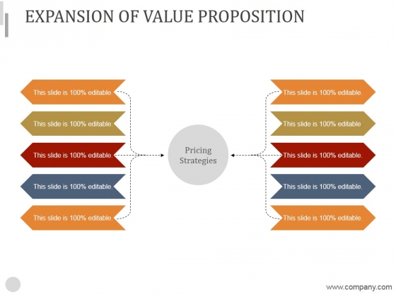 Expansion Of Value Proposition Ppt PowerPoint Presentation Ideas
