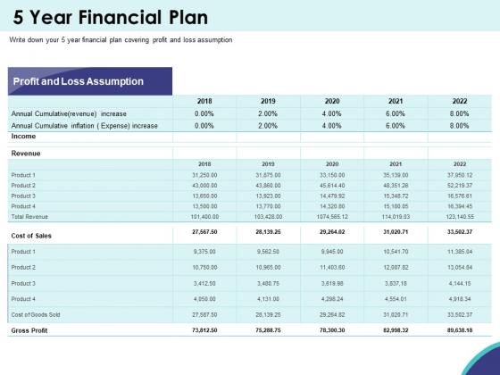 Expansion Oriented Strategic Plan 5 Year Financial Plan Ppt PowerPoint Presentation Infographics Slide Portrait PDF