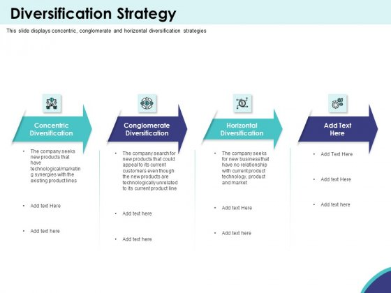Expansion Oriented Strategic Plan Diversification Strategy Ppt PowerPoint Presentation Professional Designs Download PDF