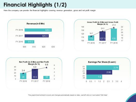Expansion Oriented Strategic Plan Financial Highlights Revenue Ppt PowerPoint Presentation Portfolio Smartart PDF