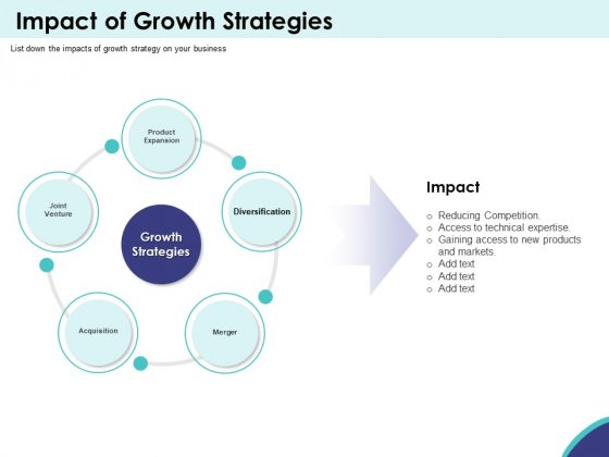 Expansion Oriented Strategic Plan Impact Of Growth Strategies Ppt PowerPoint Presentation Infographics Slide Download PDF