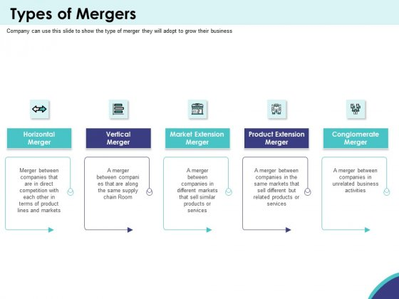 Expansion Oriented Strategic Plan Types Of Mergers Ppt PowerPoint Presentation Outline Files PDF