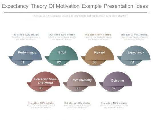 Expectancy Theory Of Motivation Example Presentation Ideas