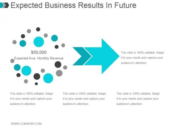 Expected Business Results In Future Ppt PowerPoint Presentation Visuals