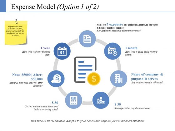 Expense Model Ppt PowerPoint Presentation Slides Download