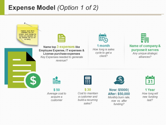 Expense Model Ppt PowerPoint Presentation Slides Ideas