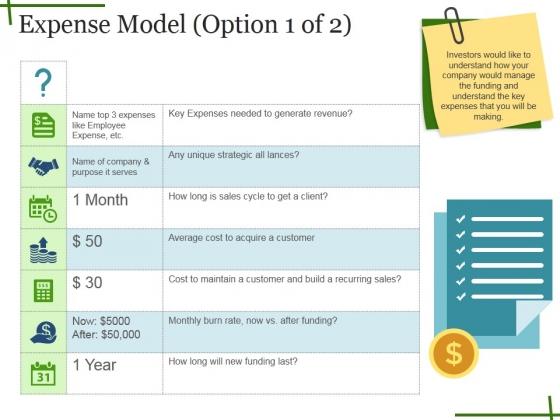 Expense Model Ppt PowerPoint Presentation Slides