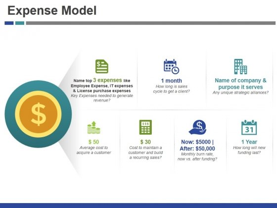 Expense Model Template 1 Ppt PowerPoint Presentation Gallery Clipart Images