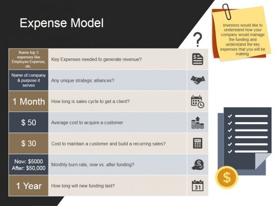 Expense Model Template 1 Ppt PowerPoint Presentation Infographic Template