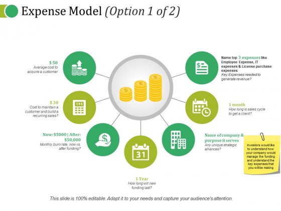 Expense Model Template 1 Ppt PowerPoint Presentation Outline Rules
