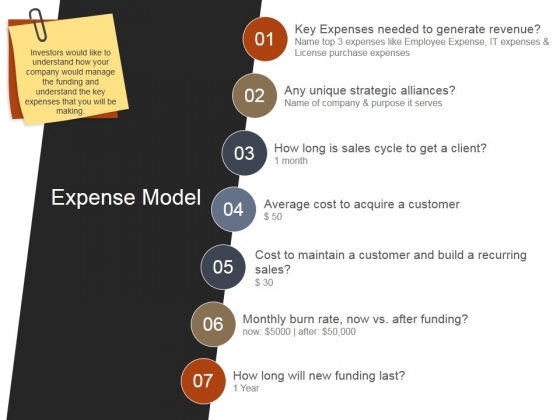 Expense Model Template 2 Ppt PowerPoint Presentation Portfolio Templates