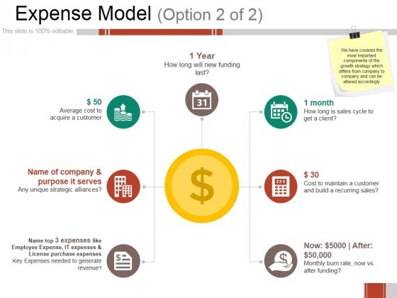 Expense Model Template Ppt PowerPoint Presentation Pictures