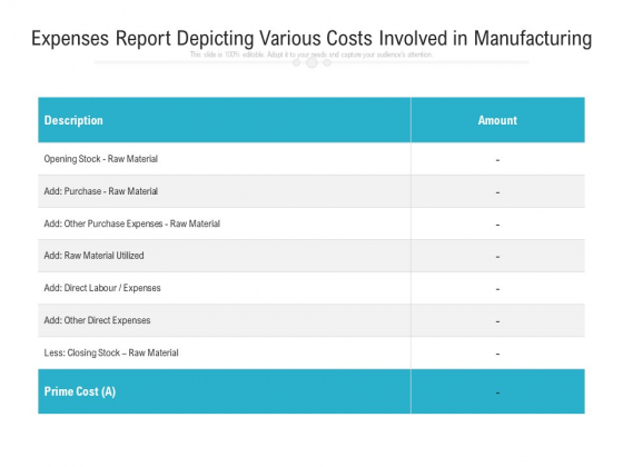 Expenses Report Depicting Various Costs Involved In Manufacturing Ppt PowerPoint Presentation Inspiration File Formats PDF