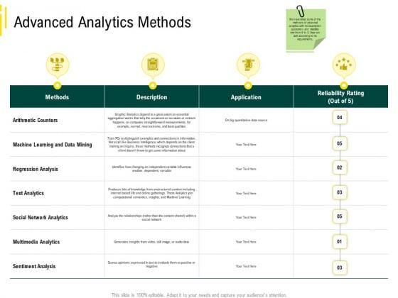 Expert Systems Advanced Analytics Methods Mockup PDF