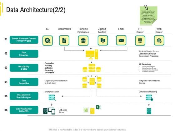 Expert Systems Data Architecture Server Mockup PDF