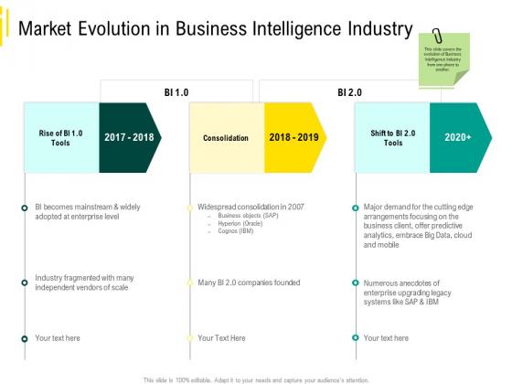 Expert Systems Market Evolution In Business Intelligence Industry Portrait PDF