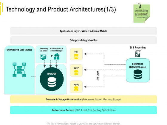 Expert Systems Technology And Product Architectures Reporting Sample PDF