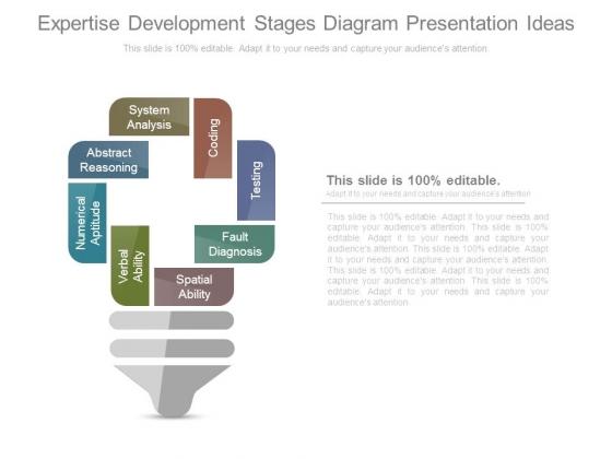 Expertise Development Stages Diagram Presentation Ideas