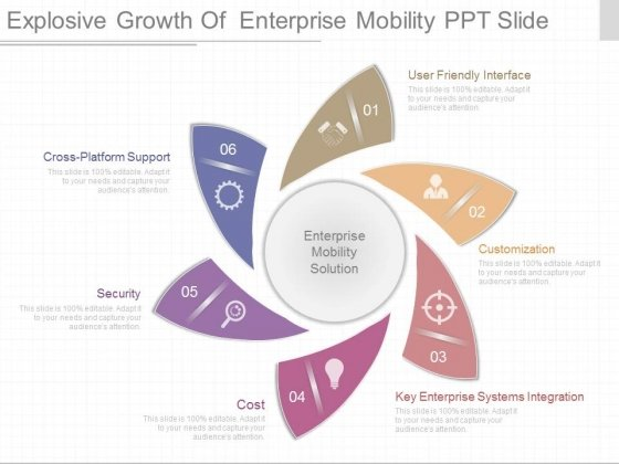 Explosive Growth Of Enterprise Mobility Ppt Slide