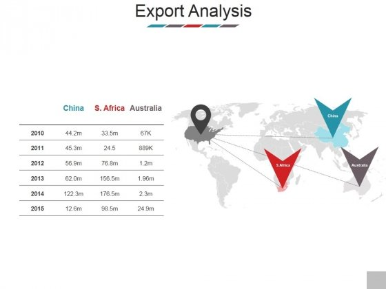 Export Analysis Ppt PowerPoint Presentation Model Show