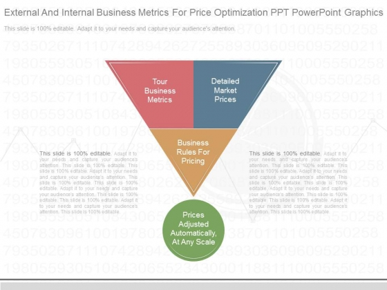 External And Internal Business Metrics For Price Optimization Ppt Powerpoint Graphics