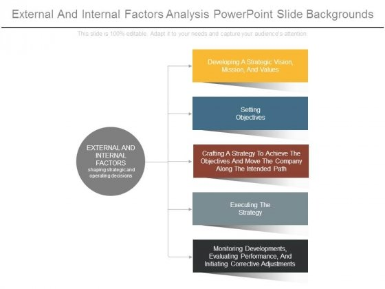 external and internal factors volkswagen group