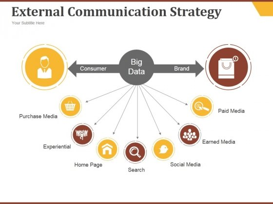 External Communication Strategy Ppt PowerPoint Presentation Layouts