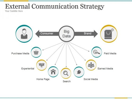 External Communication Strategy Ppt PowerPoint Presentation Outline