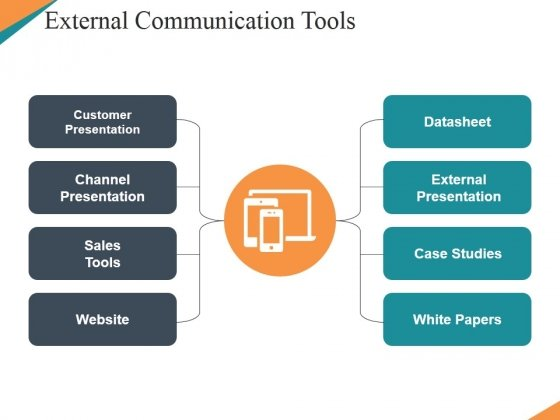 External Communication Tools Ppt PowerPoint Presentation Infographics Summary