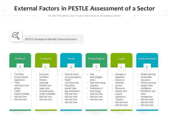 External Factors In PESTLE Assessment Of A Sector Ppt PowerPoint Presentation Gallery Graphics Tutorials PDF