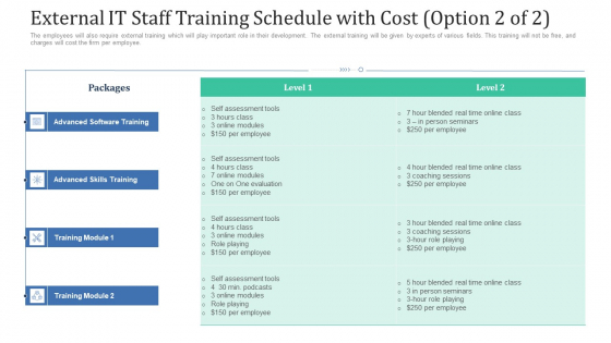 External IT Staff Training Schedule With Cost Option Per Ppt Slides Layout PDF