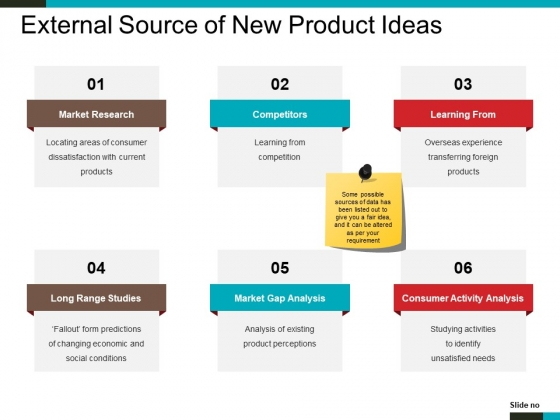 External Source Of New Product Ideas Ppt PowerPoint Presentation Icon Master Slide