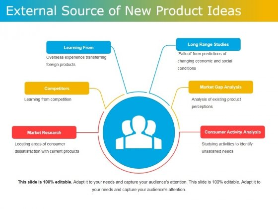 External Source Of New Product Ideas Ppt PowerPoint Presentation Infographics Structure